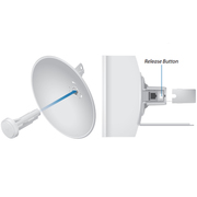 Ubiquiti и Mikrotik!  PowerBeam M5 300 22dBi